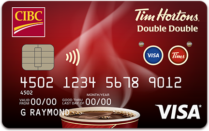 Tim Hortons CIBC credit card