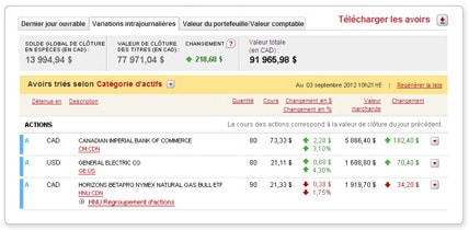 Intraday