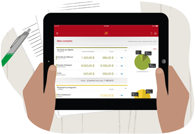 Graphic of tablet device using CIBC Mobile Banking