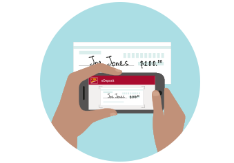 How to manage your CIBC account